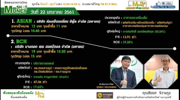หุ้นเด่น คุณชัยยศ จิวางกูร  ผู้ช่วยผู้อำนวยการฝ่ายวิเคราะห์หลักทรัพย์ บล.กรุงศรี